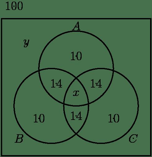 How to solve pre-algebra problems step by step