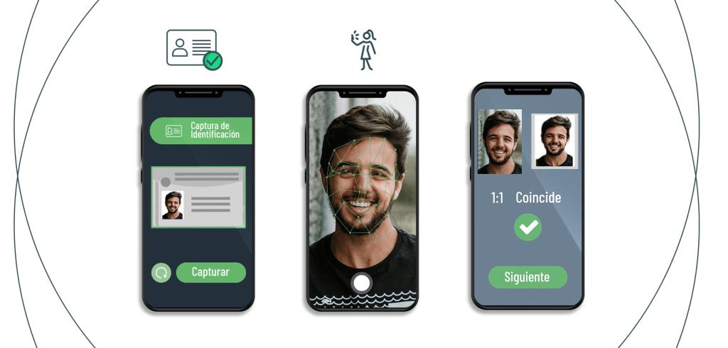 Verificación identidad móvil