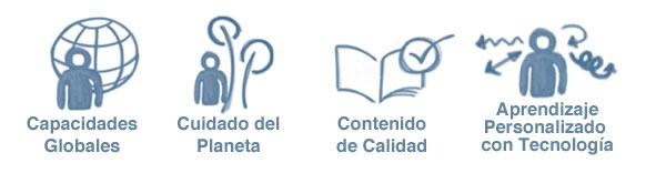 Los cuatro pilares de Cengage Learning Latinoamérica en Cengage