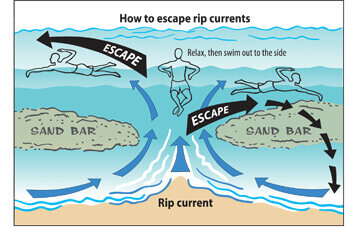 rip-current-2