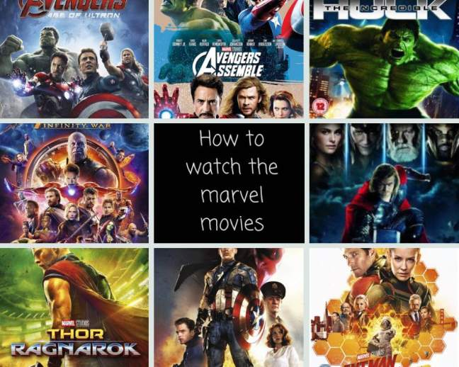 What order show you watch the Marvel movies in? || A Marvel Cinematic Universe Timeline