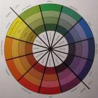 Grey color wheel chart