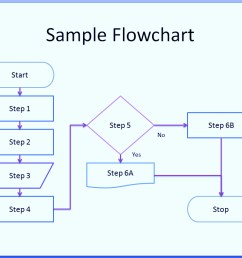 flowchart example hiring process process flow chart symbols template word excel powerpoint free  [ 1054 x 789 Pixel ]