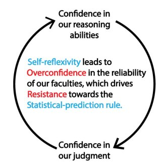 self-reflexivity-2