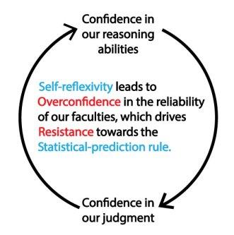 self-reflexivity-2