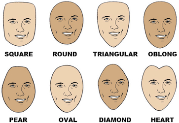 men face shapes lau's accessories