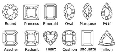 Diamond Cut by Shape
