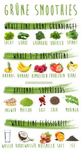 infografik_green_smoothies