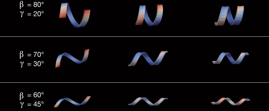 Nudeln bei der Verformung (Tao et al., 2021)