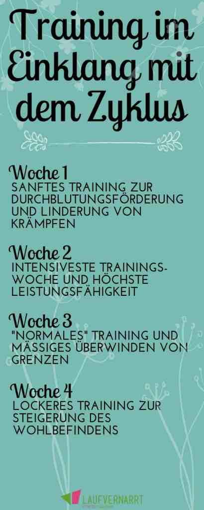 Frauen & Fitness: Training im Einklang mit dem weiblichen Zyklus. Weißt du, welche Auswirkungen dein Menstruationszyklus und deine Hormone auf deinen Körper haben? Wann du die meiste Leistung erwarten kannst und wieso du in bestimmten Phasen einfach keine Motivation hast zu trainieren? In diesem Blogartikel erfährst du alles über die weiblichen Hormone und Sport, was du wissen musst!