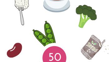 Gewichtsverlust Lebensmittel Tagebuch Tumblr