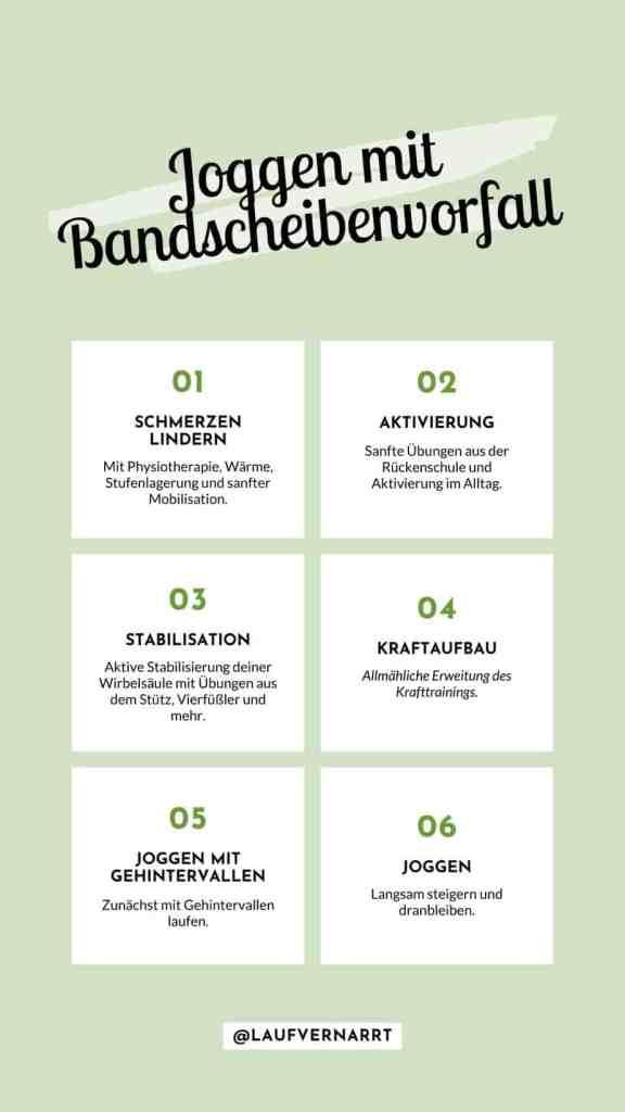 #Rückenschmerzen: Kannst du mit Bandscheibenvorfall #Joggen? Alles, was du wissen musst und wie du nach dem #Bandscheibenvorfall zurück ins #Laufen kommst.