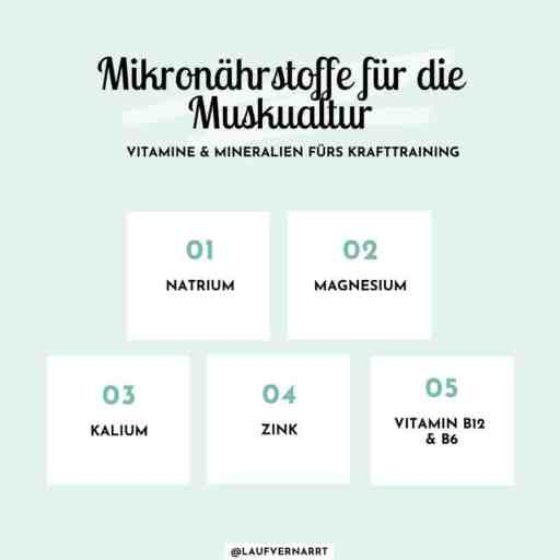 #Vitamine und #Mineralien für #Muskeln und #Krafttraining