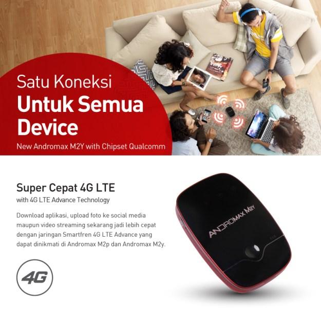 modem wifi 4g