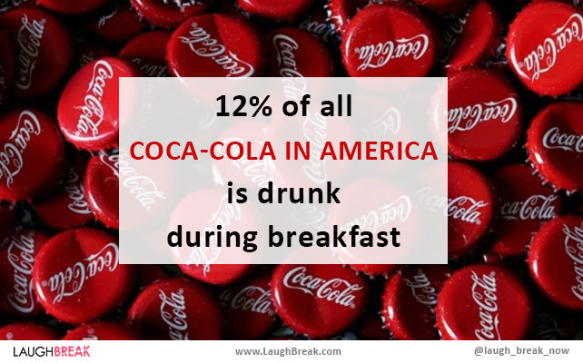 12% of all coca-cola in America is drunk during breakfast.