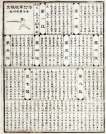 Miniature poster of Taiji Stick Form