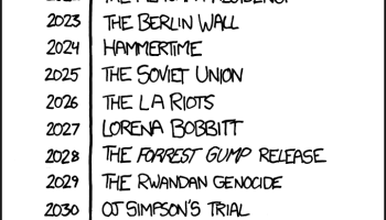 I Love xkcd, an Animated Version of xkcd Loves the Discovery