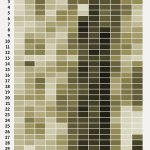How Common Is Your Birthday, A Chart of Birth Date Frequencies