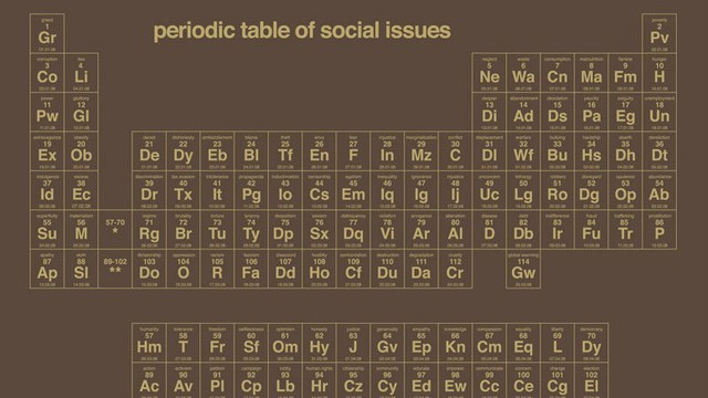 The Periodic Table Of Console Game Controllers