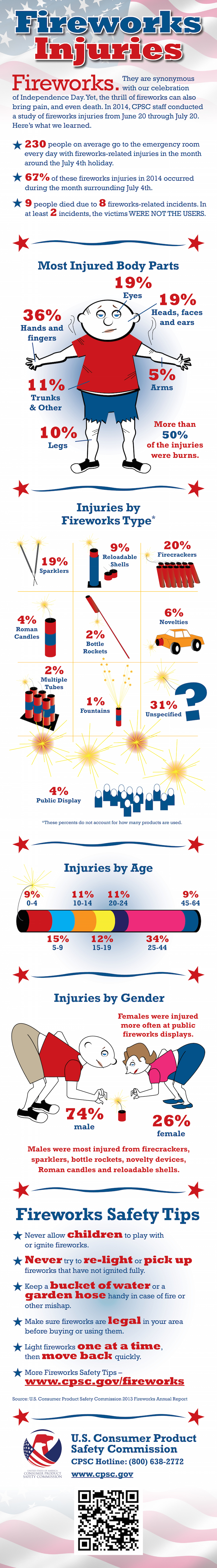 Fireworks Graphic