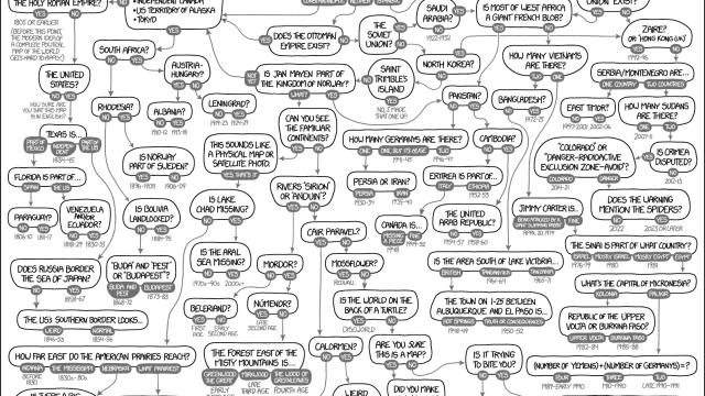 Xkcd Tech Support Cheat Sheet Flow Chart