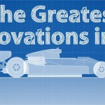Great Technical Innovations That Came From the World of Formula 1 Racing