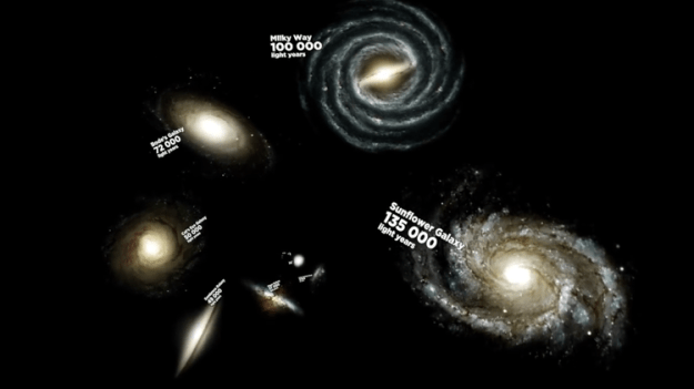 comparing-the-sizes-of-known-galaxies-by-light-years Comparing the Size of Galaxies by Light Years Random