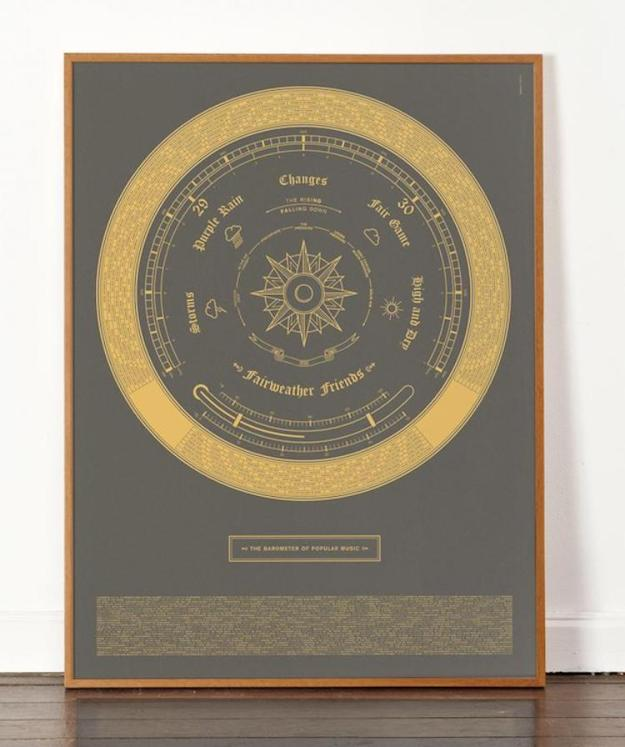 barometer-of-popular-music A Beautiful Metallic Screen Print That Incorporates Songs About Weather Inside a Golden Barometer Random