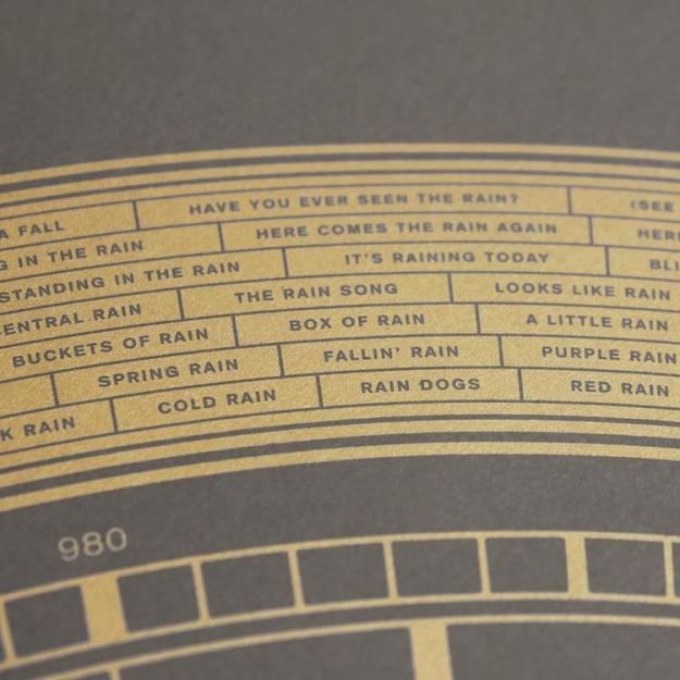 have-you-ever-seen-the-rain A Beautiful Metallic Screen Print That Incorporates Songs About Weather Inside a Golden Barometer Random