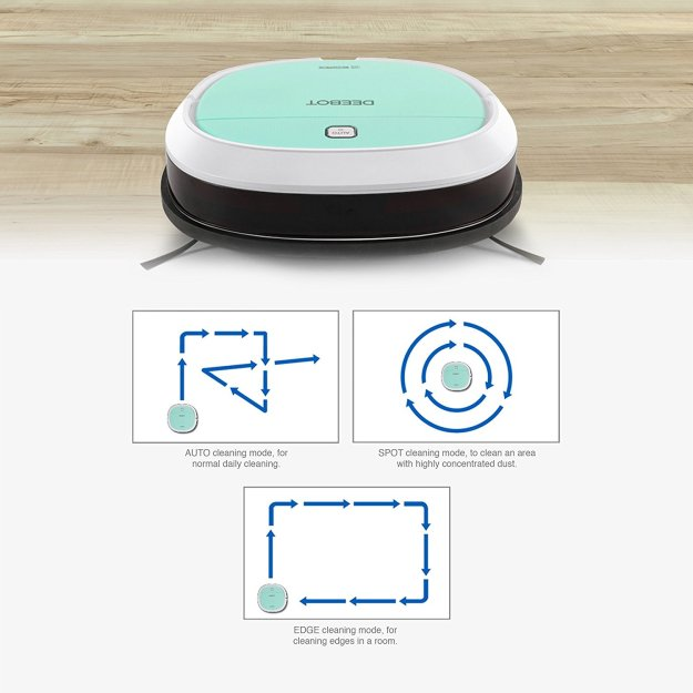 deebot-mini2-path Powerful ECOVACS Mini Robotic Vacuum Cleaner That Can Be Easily Controlled With a Smartphone Random