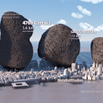The Size of Asteroids Compared to New York City