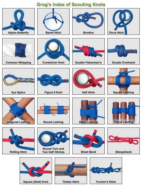 Knot Tying 101 Grog39s Index of Scouting Knots LNHS