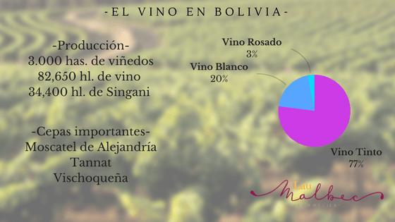 vino en bolivia (1).png