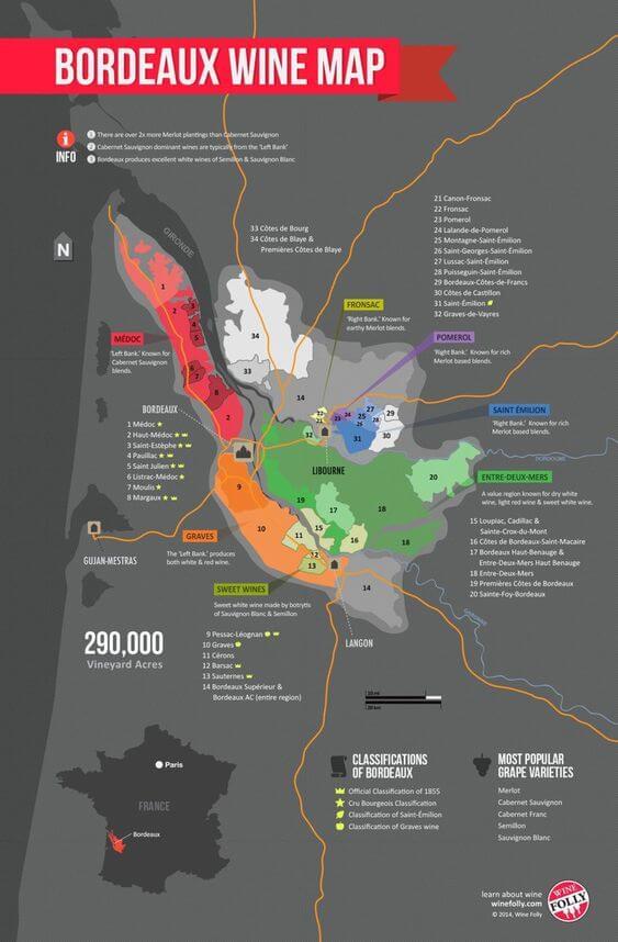 Regiones vitivinícolas de Burdeos Bordeaux