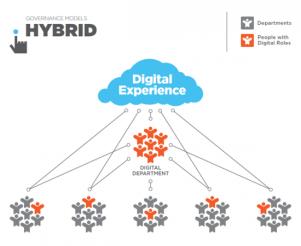 hybrid-modelk