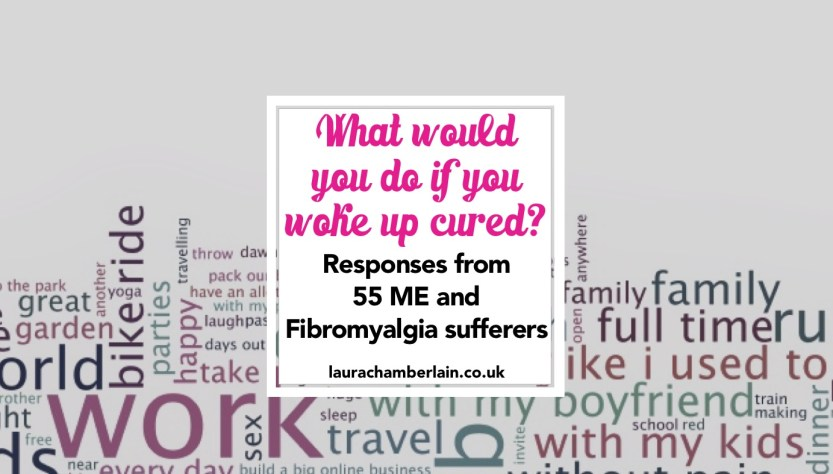 I asked 55 ME/CFS and Fibromyalgia sufferers what they would do if they woke up cured tomorrow