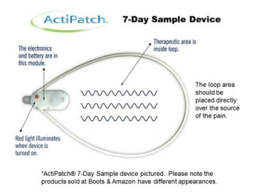 An illustration of how the 7 Day Trial version of Actipatch works