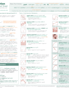 Image also stata cheat sheets rh lauradhughes