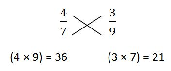 "Does Comparing Fractions with ""Cross-Multiply Trick"