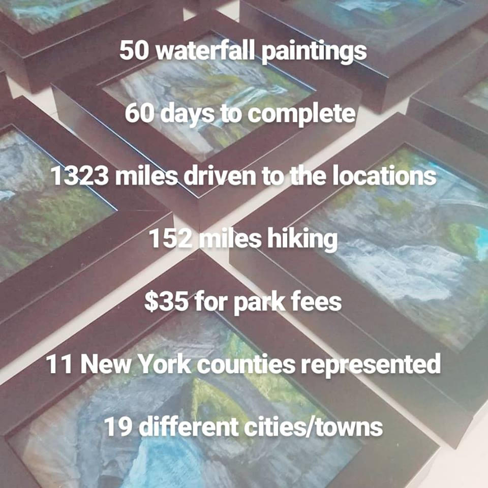 50 New York Waterfalls Project stats