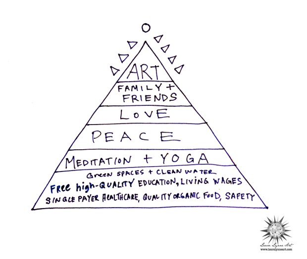 Laura Lynne Art's Version of Maslow's Hierarchy of Needs