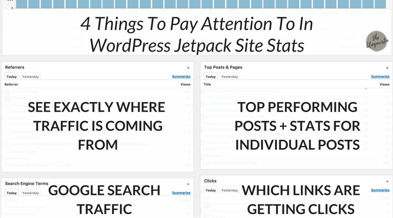 4 Things To Pay Attention To In WordPress Jetpack Site Stats