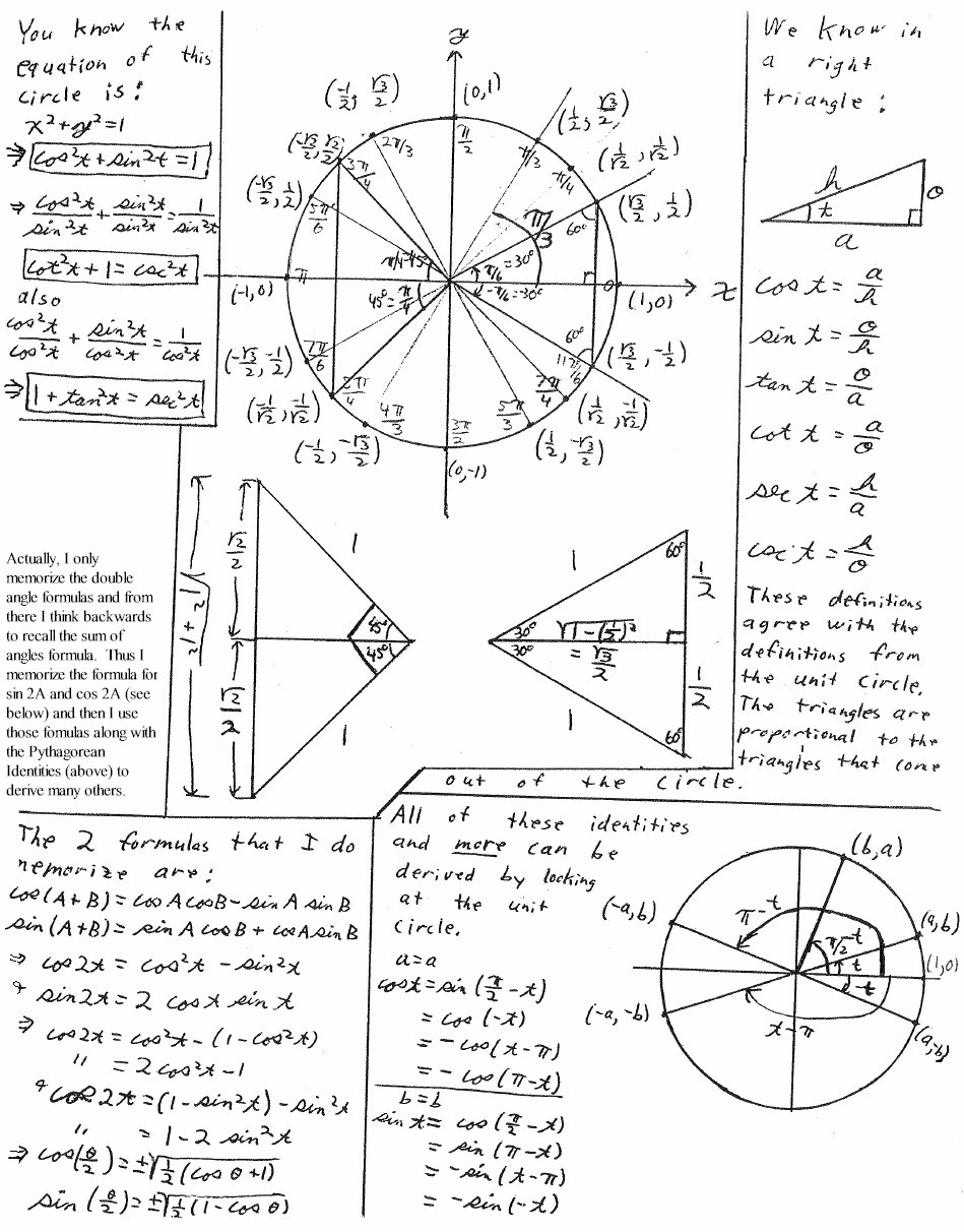 Unit Circle Cheat Sheet Pictures to Pin on Pinterest