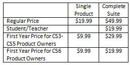 old-cc-prices