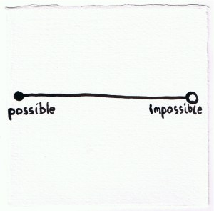 possible_impossible