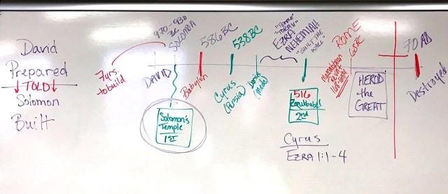 Whiteboard January 28th