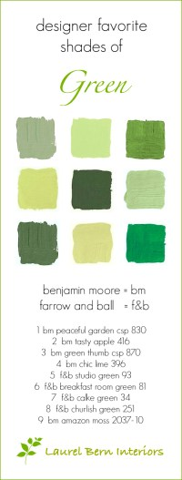 9 Fabulous Shades of Green Paint + One Common Mistake