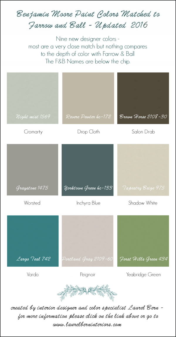 9 New Farrow Ball Colors 2016 Matched To Benjamin Moore