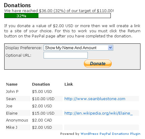 Donations_wp