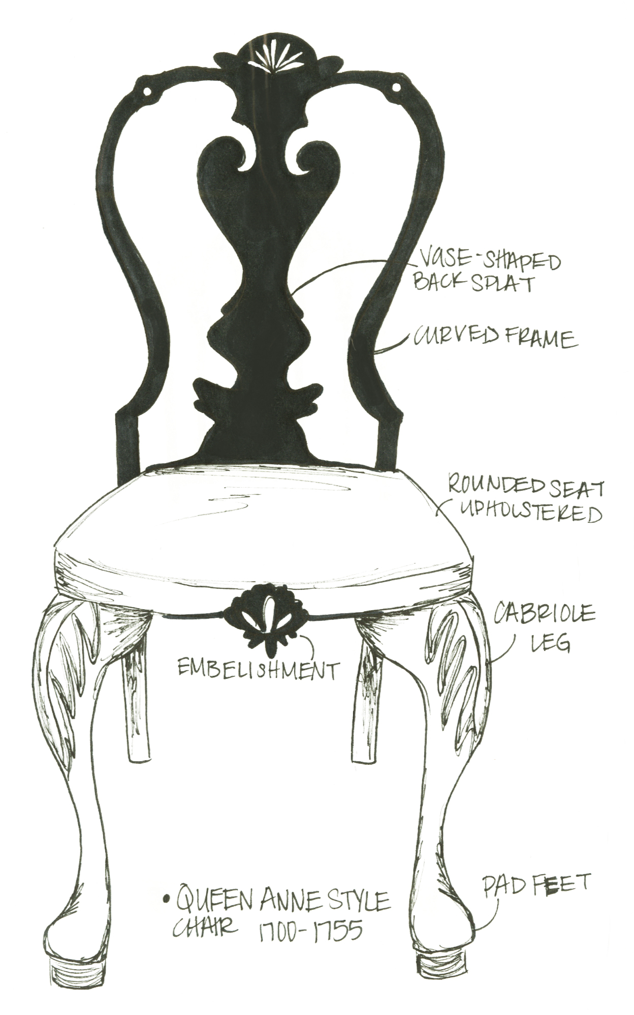 queen anne style chair wooden leather desk furniture plans pdf